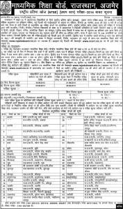 stse 2014-rajasthan-ntse-2014-notice