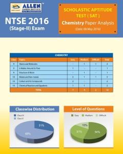 chemistry-sat
