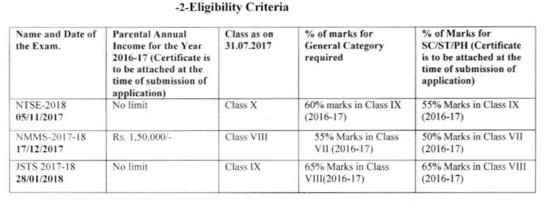national exam 2018